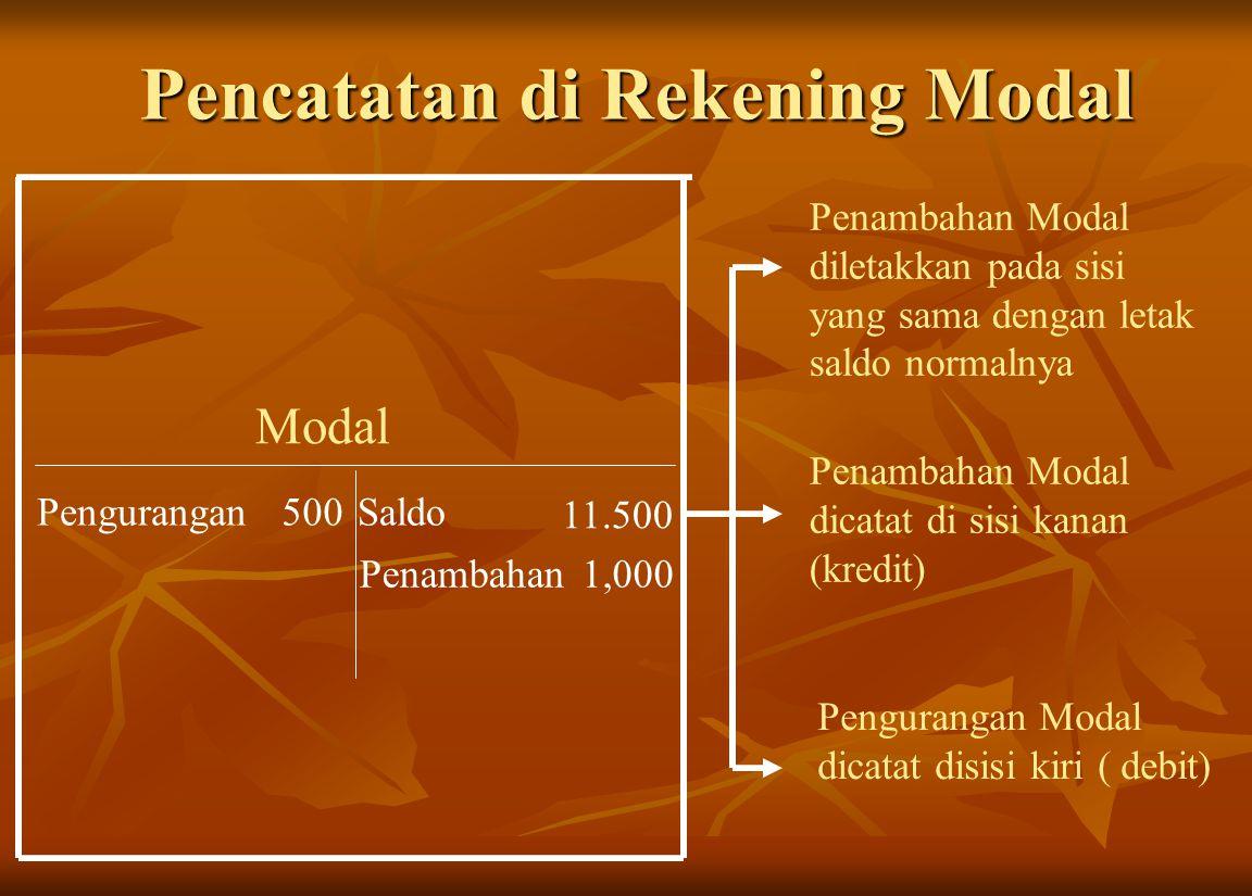 Pencatatan di Rekening Modal