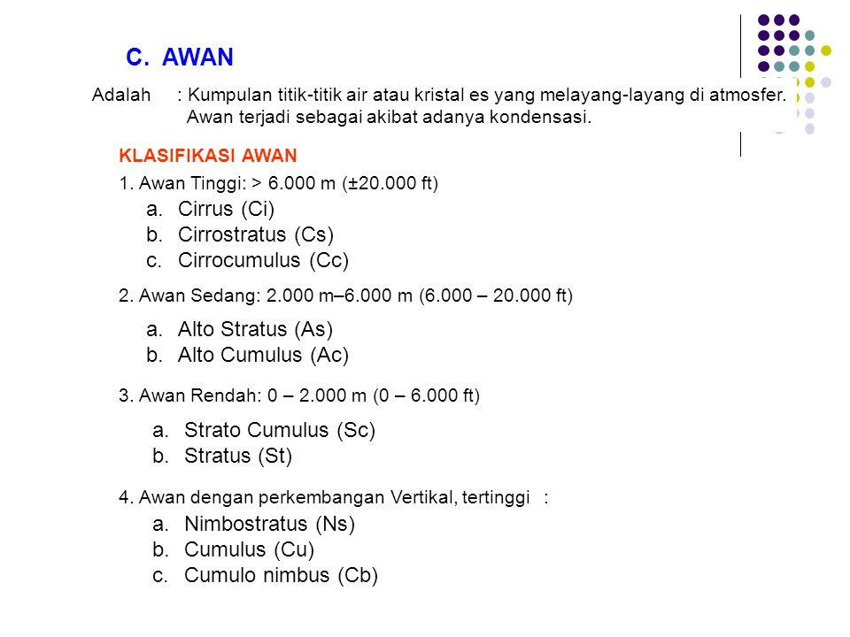 C. AWAN Cirrus (Ci) Cirrostratus (Cs) Cirrocumulus (Cc)