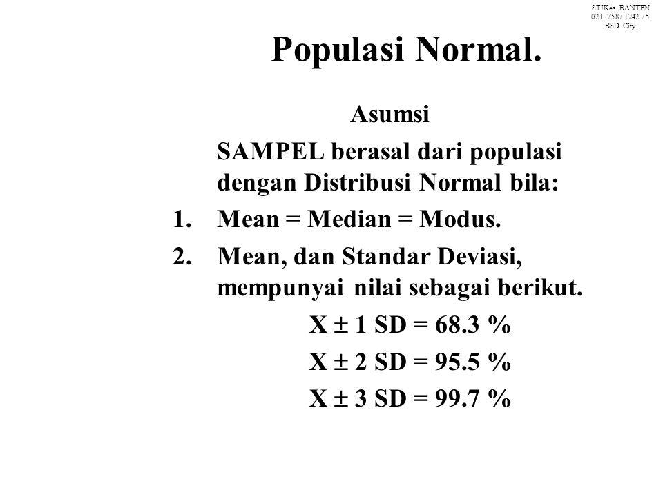 Populasi Normal. Asumsi