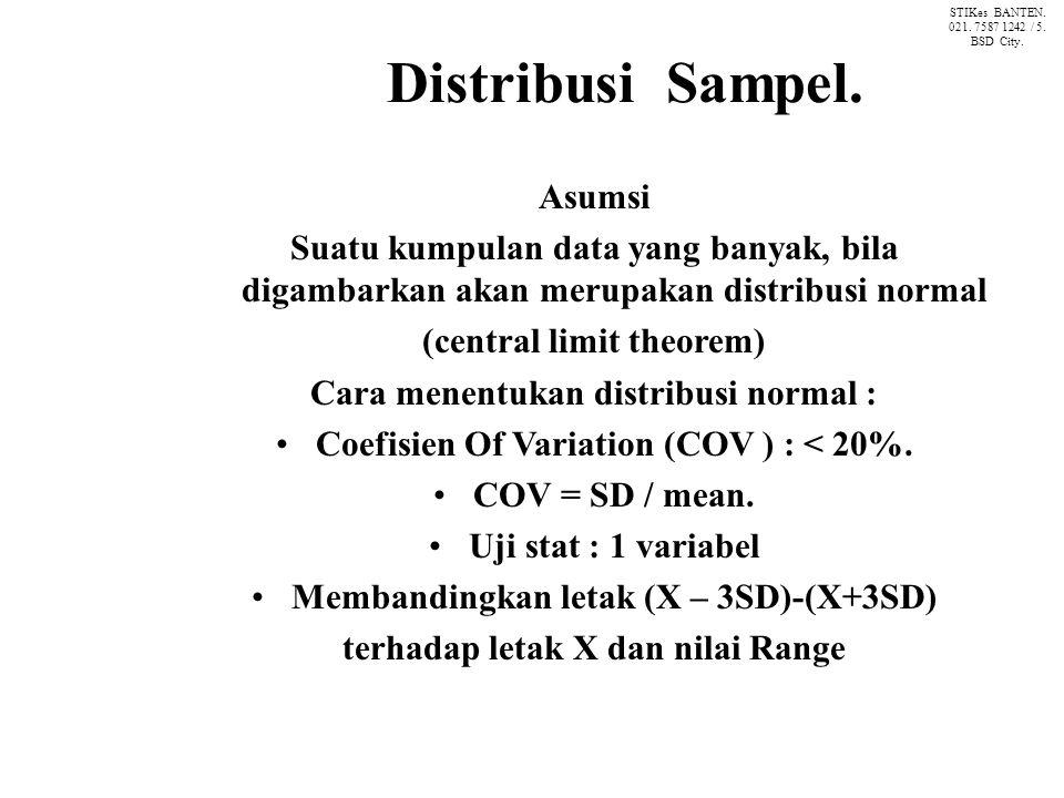 Distribusi Sampel. Asumsi