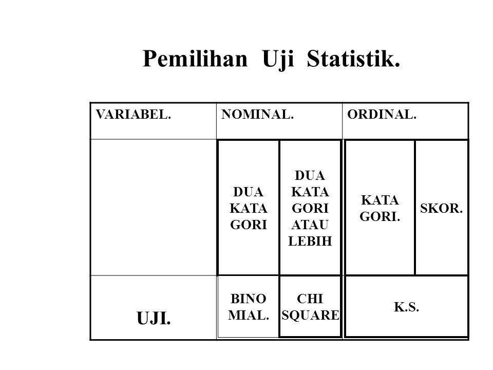 Pemilihan Uji Statistik.