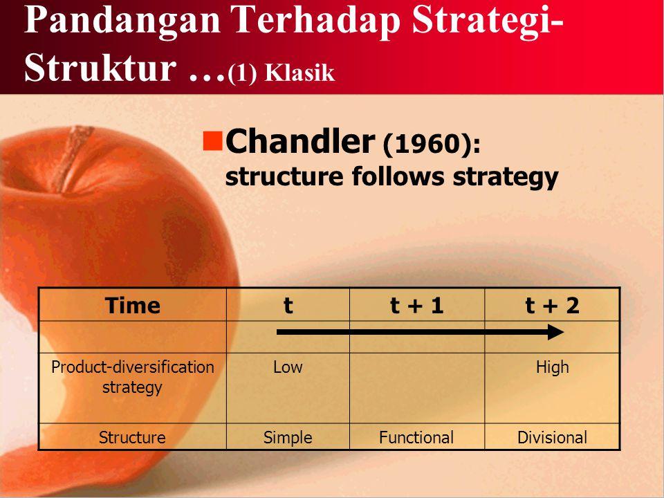 Pandangan Terhadap Strategi-Struktur …(1) Klasik