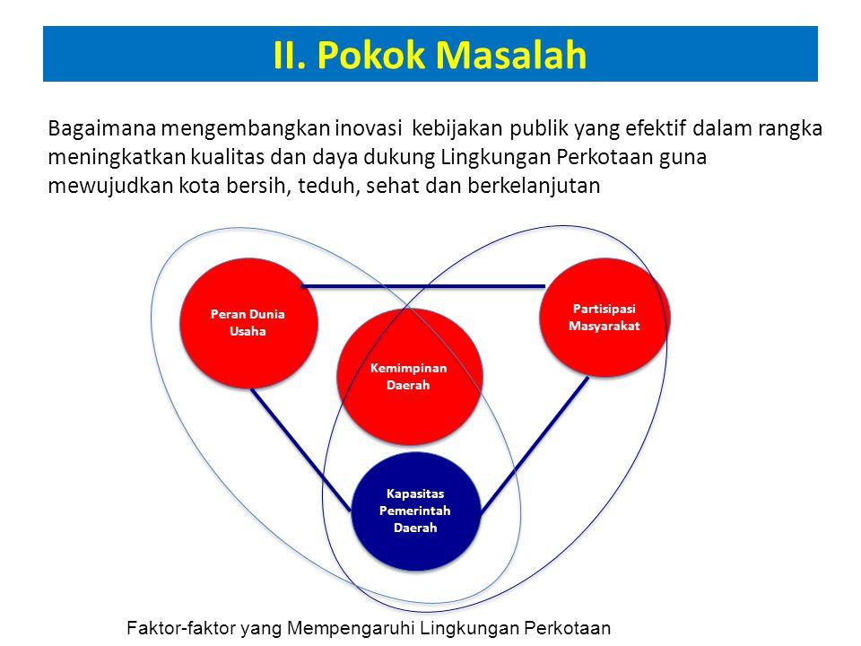 Partisipasi Masyarakat Kapasitas Pemerintah Daerah
