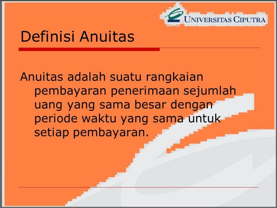 Definisi Anuitas