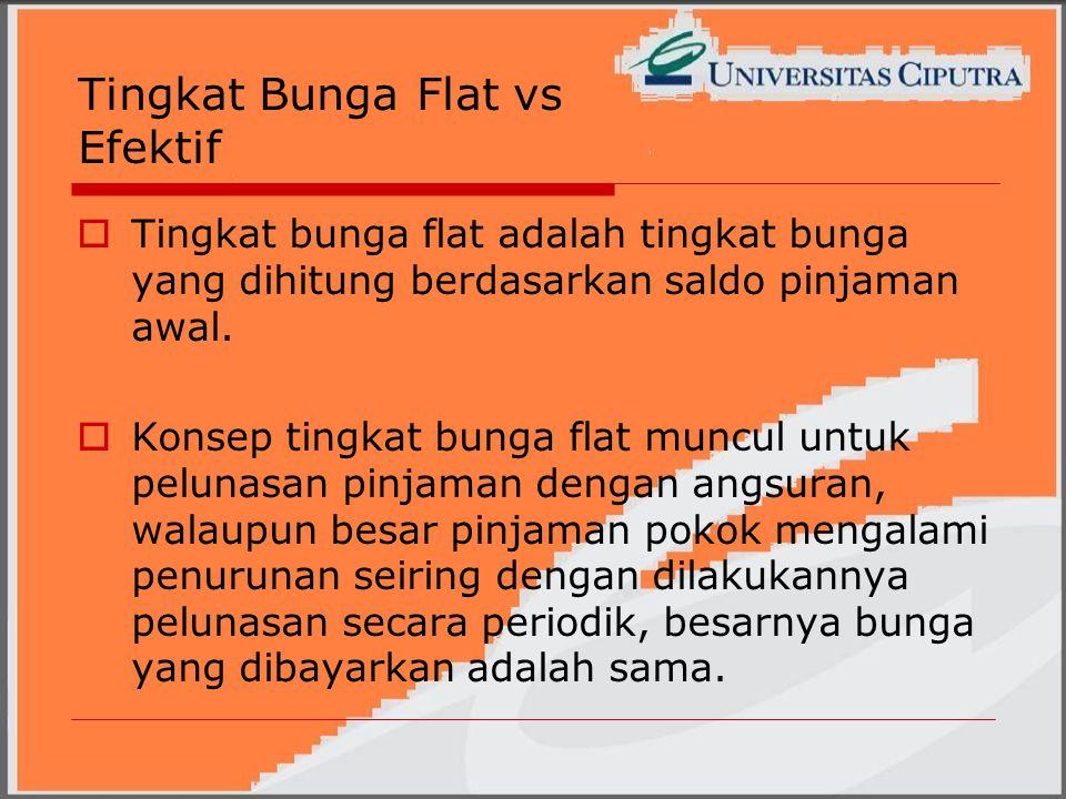 Tingkat Bunga Flat vs Efektif