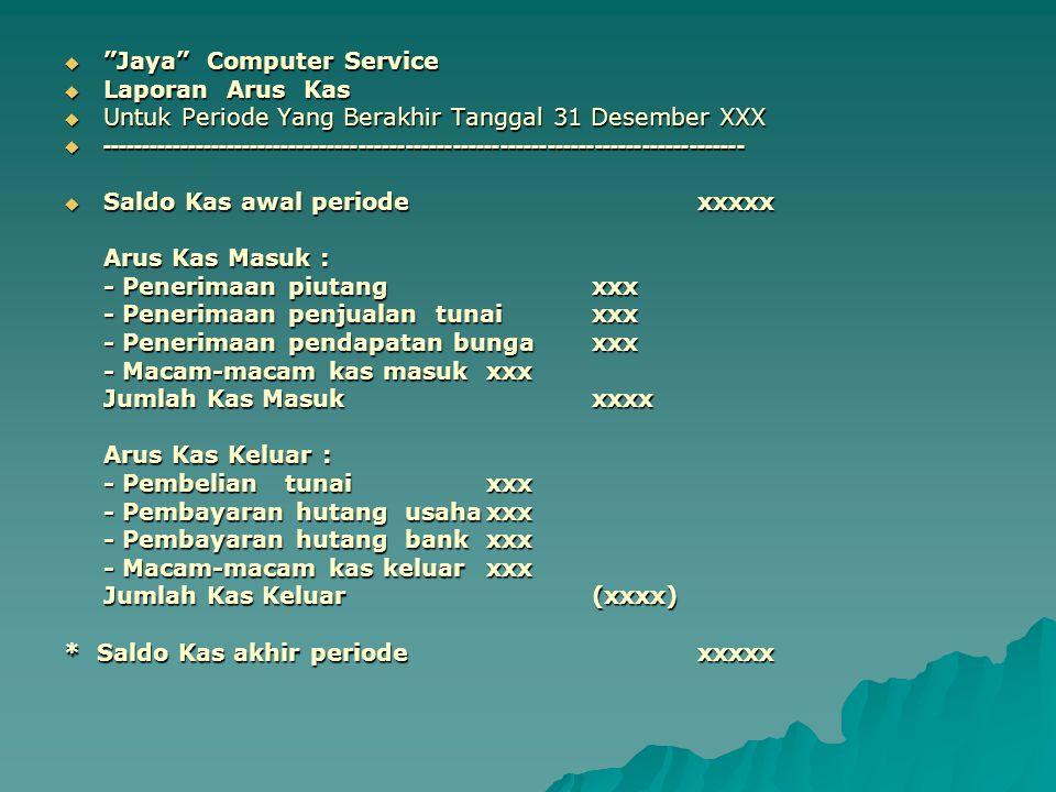 Jaya Computer Service