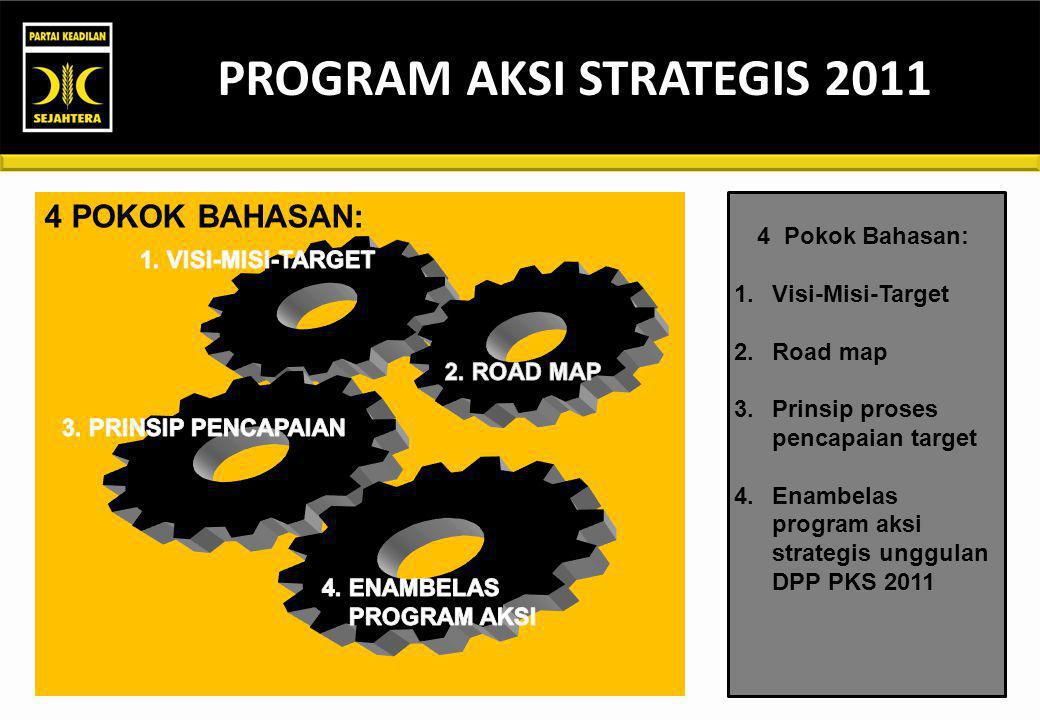 PROGRAM AKSI STRATEGIS 2011