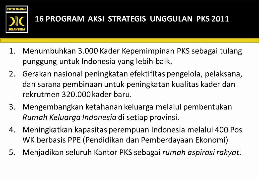 16 PROGRAM AKSI STRATEGIS UNGGULAN PKS 2011
