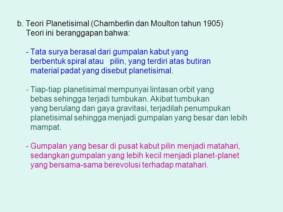 b. Teori Planetisimal (Chamberlin dan Moulton tahun 1905)
