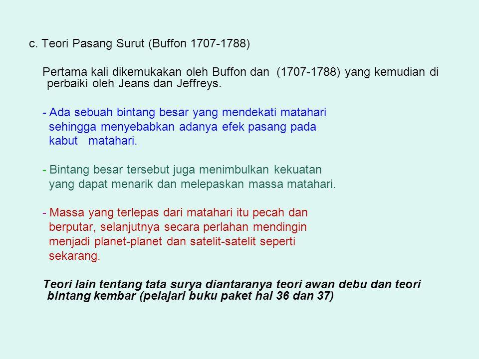 c. Teori Pasang Surut (Buffon 1707-1788)