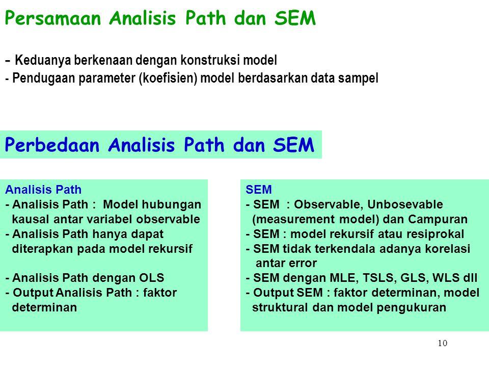 Persamaan Analisis Path dan SEM