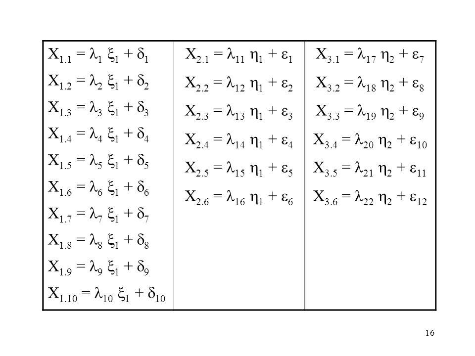 X1.1 = 1 1 + 1 X1.2 = 2 1 + 2. X1.3 = 3 1 + 3. X1.4 = 4 1 + 4. X1.5 = 5 1 + 5. X1.6 = 6 1 + 6.