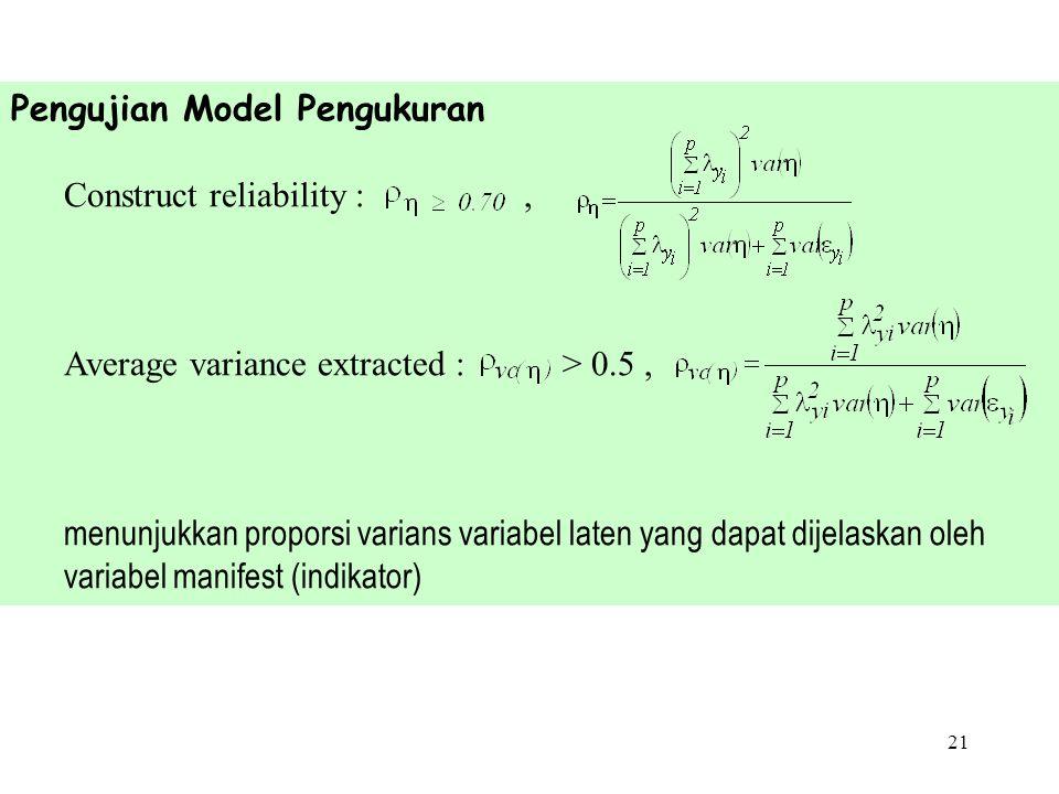 Pengujian Model Pengukuran