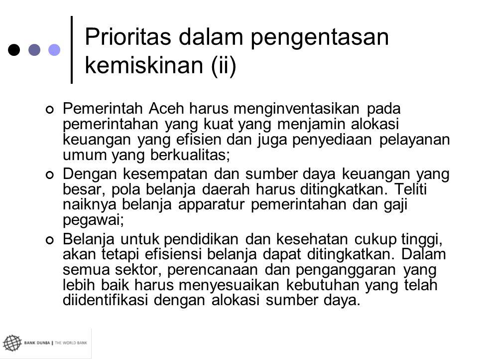 Prioritas dalam pengentasan kemiskinan (ii)