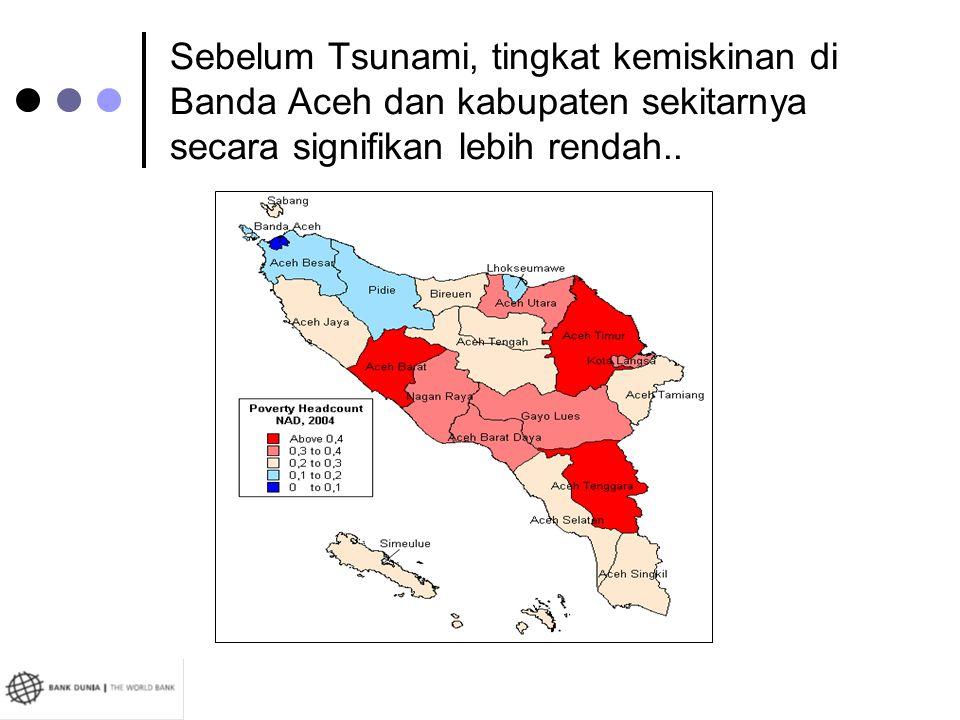 Sebelum Tsunami, tingkat kemiskinan di Banda Aceh dan kabupaten sekitarnya secara signifikan lebih rendah..