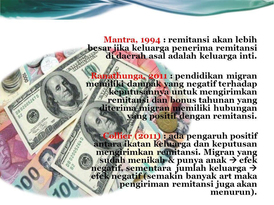 Mantra, 1994 : remitansi akan lebih besar jika keluarga penerima remitansi di daerah asal adalah keluarga inti.
