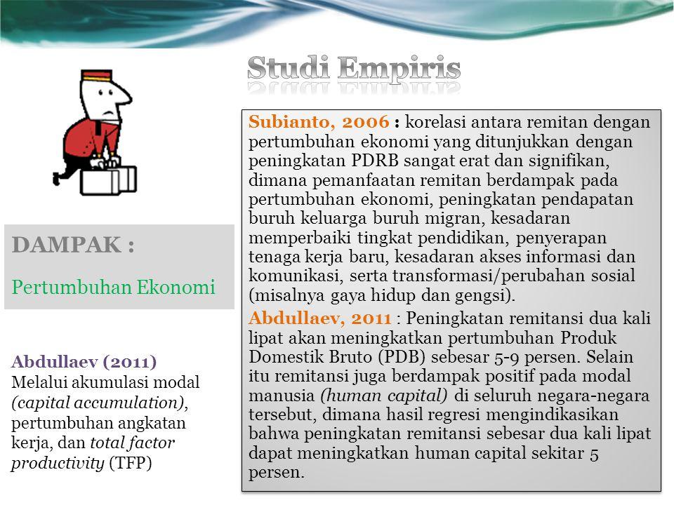 Studi Empiris DAMPAK : Pertumbuhan Ekonomi