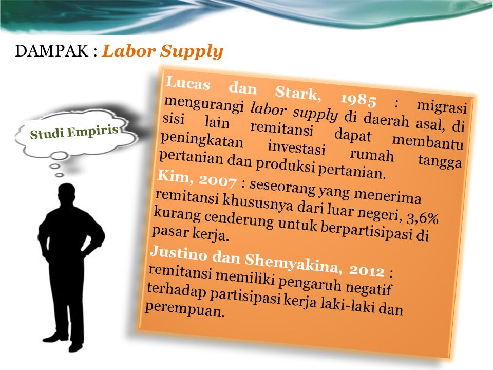 DAMPAK : Labor Supply