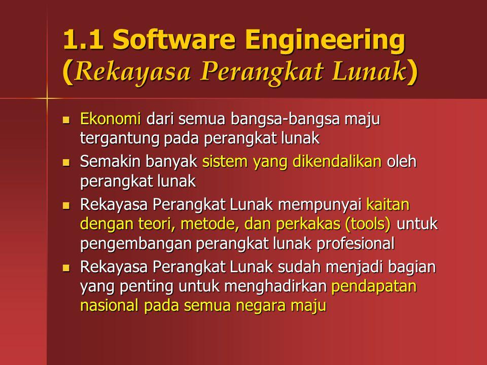 1.1 Software Engineering (Rekayasa Perangkat Lunak)