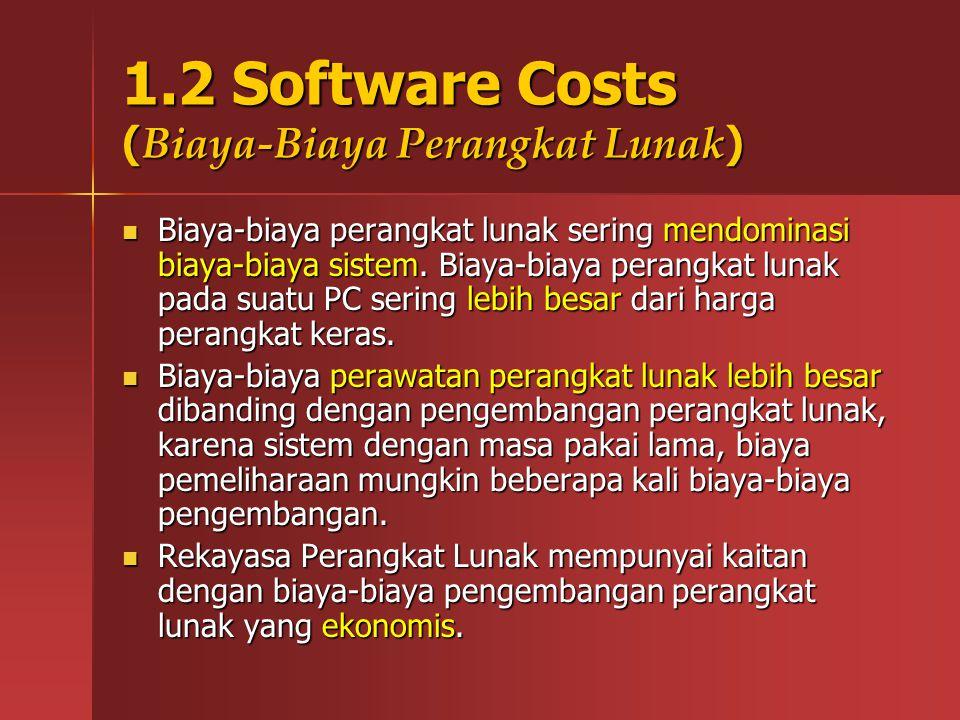 1.2 Software Costs (Biaya-Biaya Perangkat Lunak)