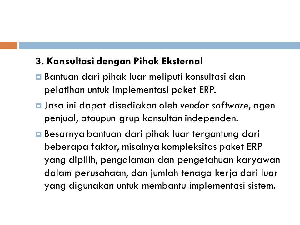 3. Konsultasi dengan Pihak Eksternal