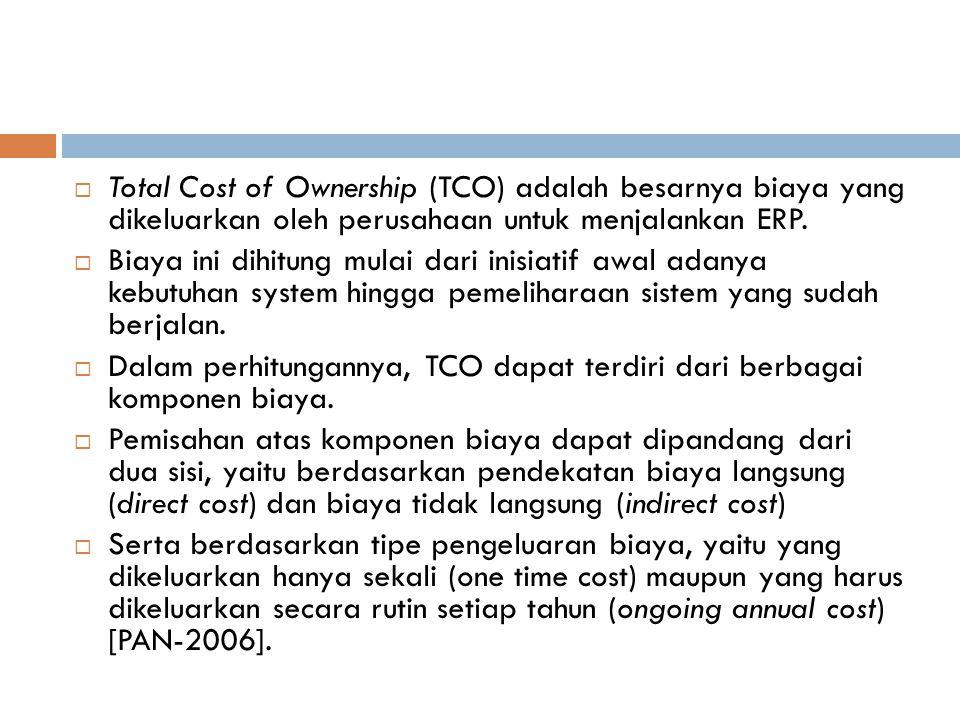 Total Cost of Ownership (TCO) adalah besarnya biaya yang dikeluarkan oleh perusahaan untuk menjalankan ERP.