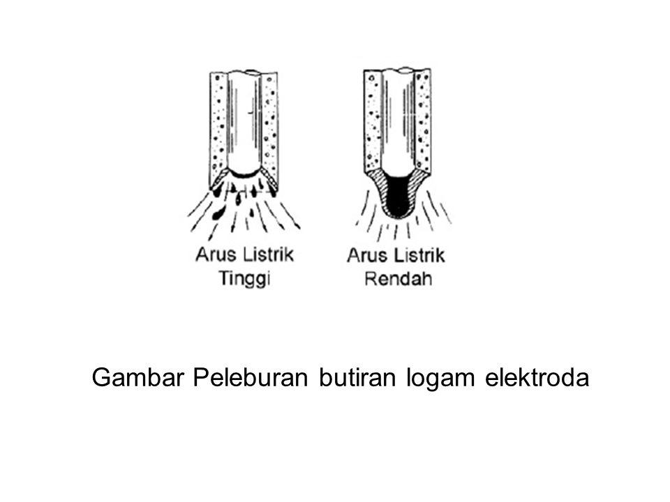 Gambar Peleburan butiran logam elektroda