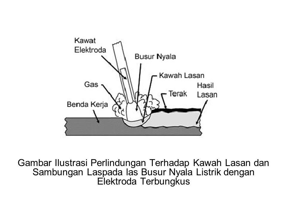 Gambar Ilustrasi Perlindungan Terhadap Kawah Lasan dan Sambungan Laspada las Busur Nyala Listrik dengan Elektroda Terbungkus