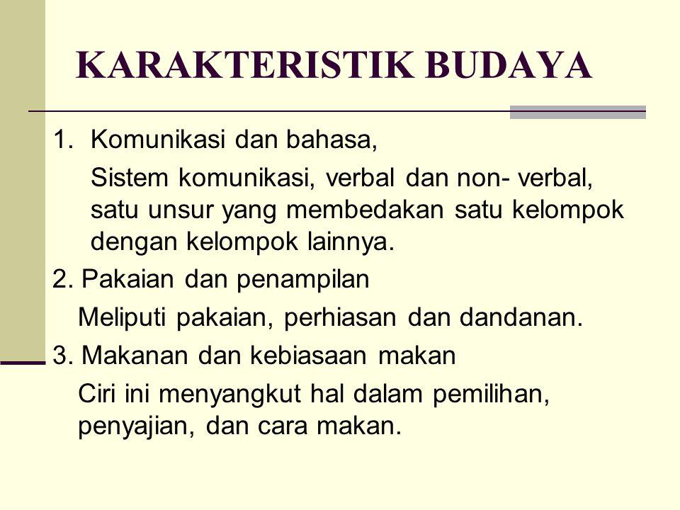 KARAKTERISTIK BUDAYA