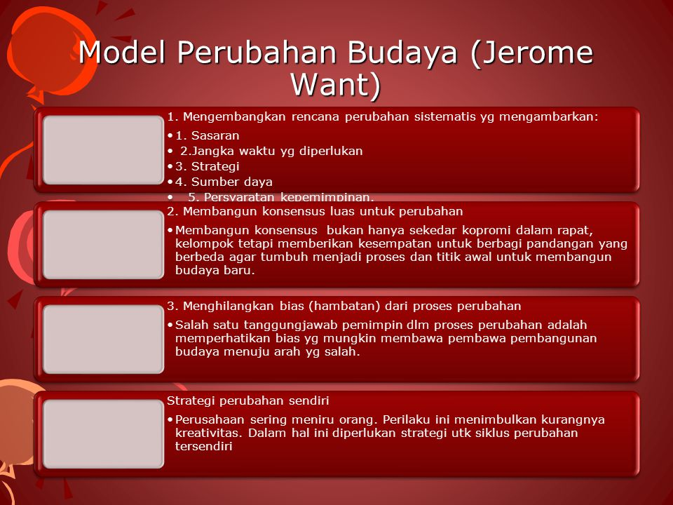 Model Perubahan Budaya (Jerome Want)