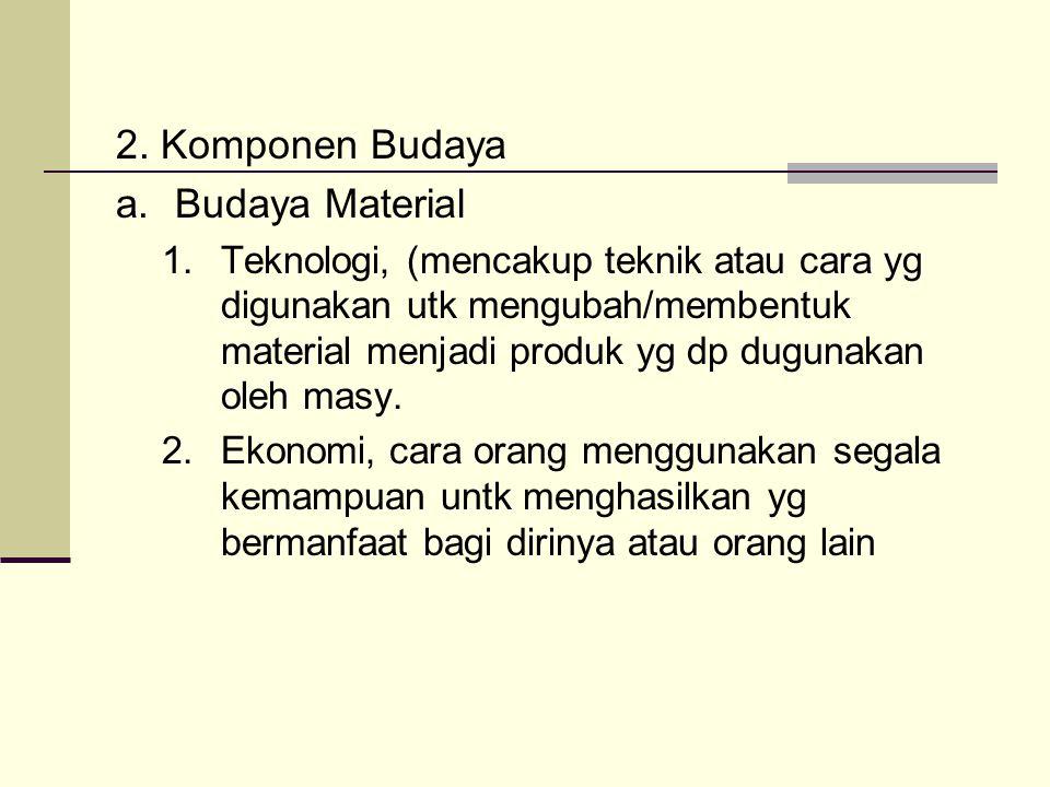 2. Komponen Budaya a. Budaya Material