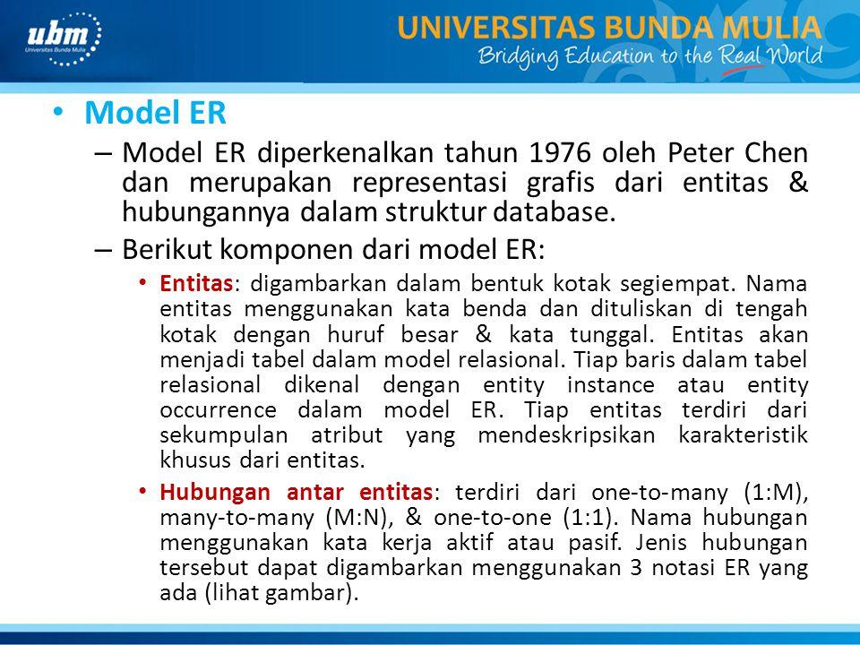 Model ER Model ER diperkenalkan tahun 1976 oleh Peter Chen dan merupakan representasi grafis dari entitas & hubungannya dalam struktur database.