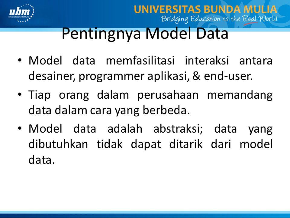 Pentingnya Model Data Model data memfasilitasi interaksi antara desainer, programmer aplikasi, & end-user.