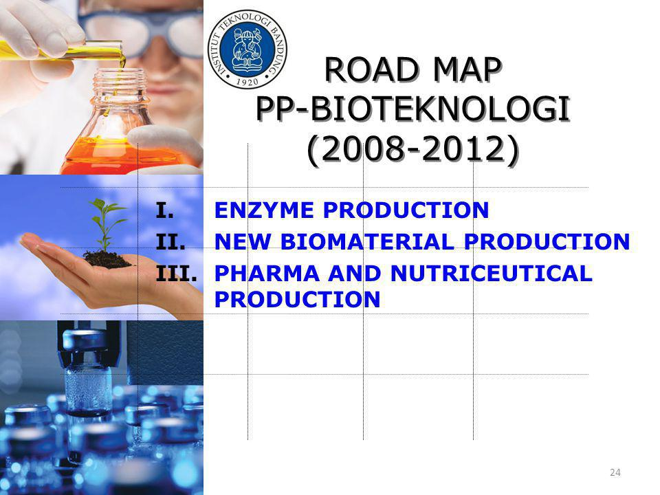 ROAD MAP PP-BIOTEKNOLOGI (2008-2012)
