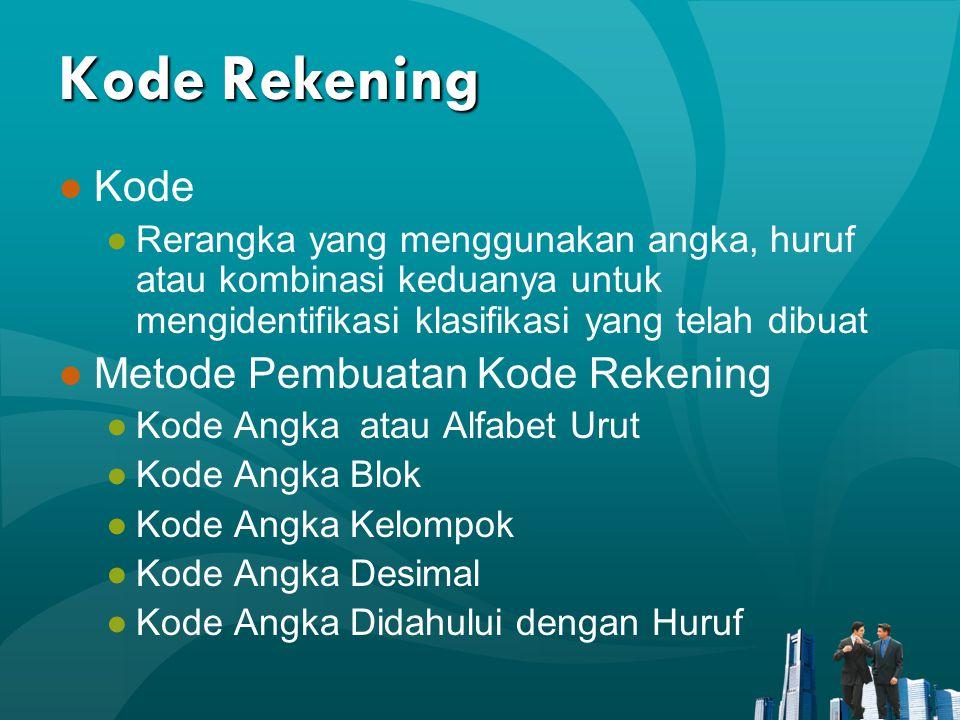 Kode Rekening Kode Metode Pembuatan Kode Rekening