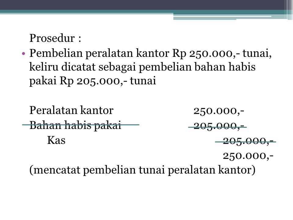 Prosedur : Pembelian peralatan kantor Rp 250.000,- tunai, keliru dicatat sebagai pembelian bahan habis pakai Rp 205.000,- tunai.
