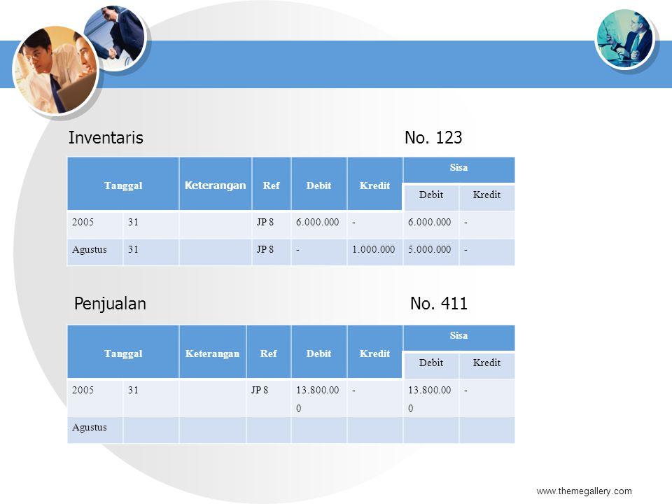 Inventaris No. 123 Penjualan No. 411 Tanggal Keterangan Ref Debit
