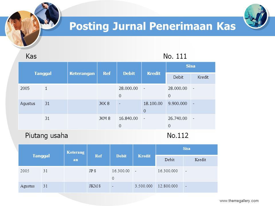Posting Jurnal Penerimaan Kas