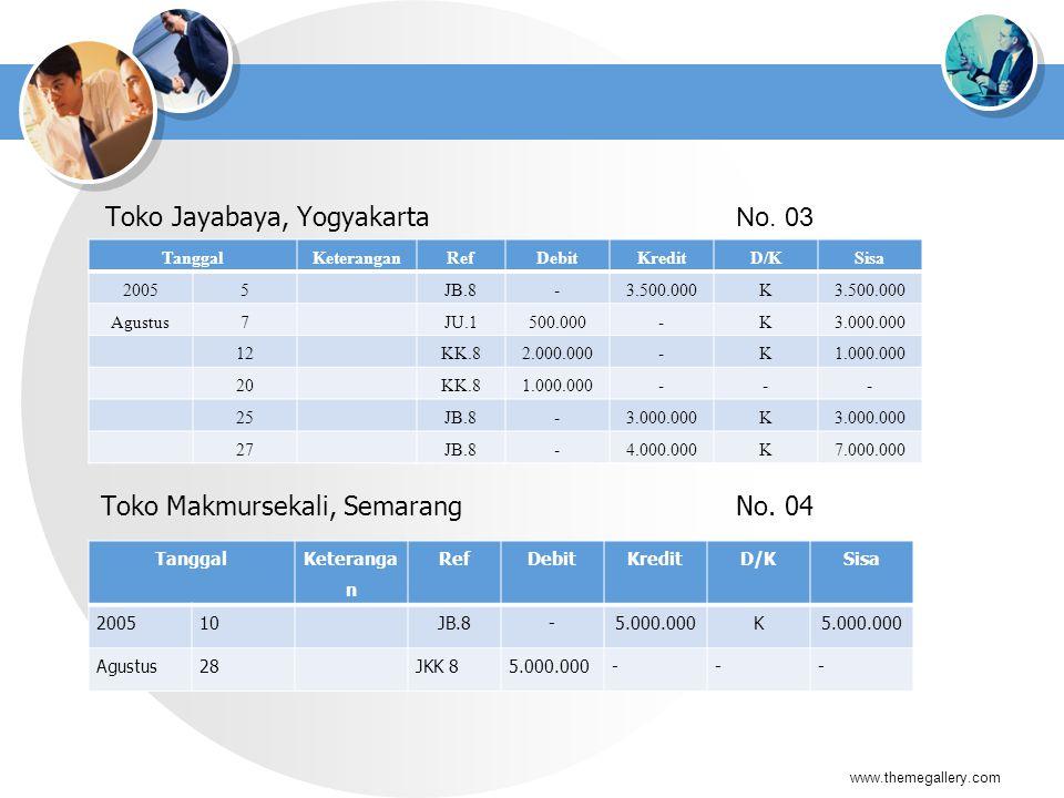 Toko Makmursekali, Semarang No. 04No