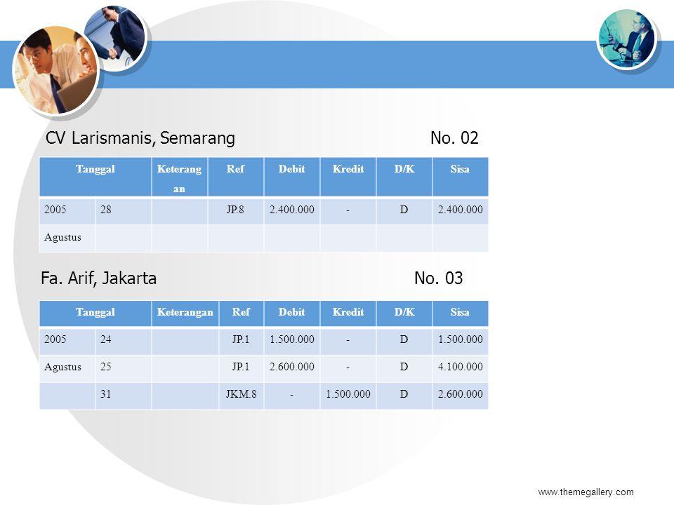 CV Larismanis, Semarang No. 02