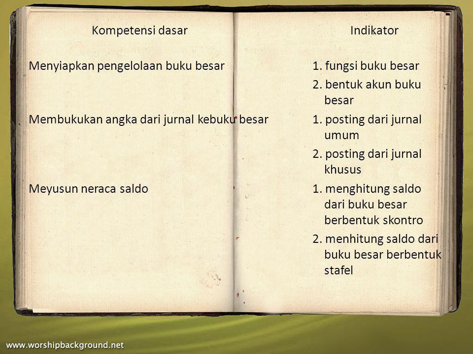 Kompetensi dasar Indikator.