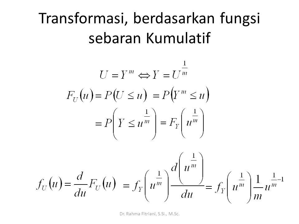 Transformasi, berdasarkan fungsi sebaran Kumulatif