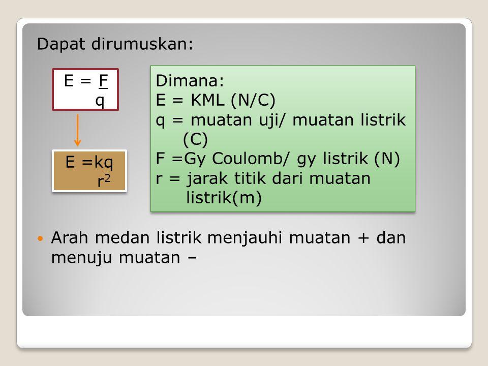 Dapat dirumuskan: Arah medan listrik menjauhi muatan + dan menuju muatan – Dimana: E = KML (N/C)