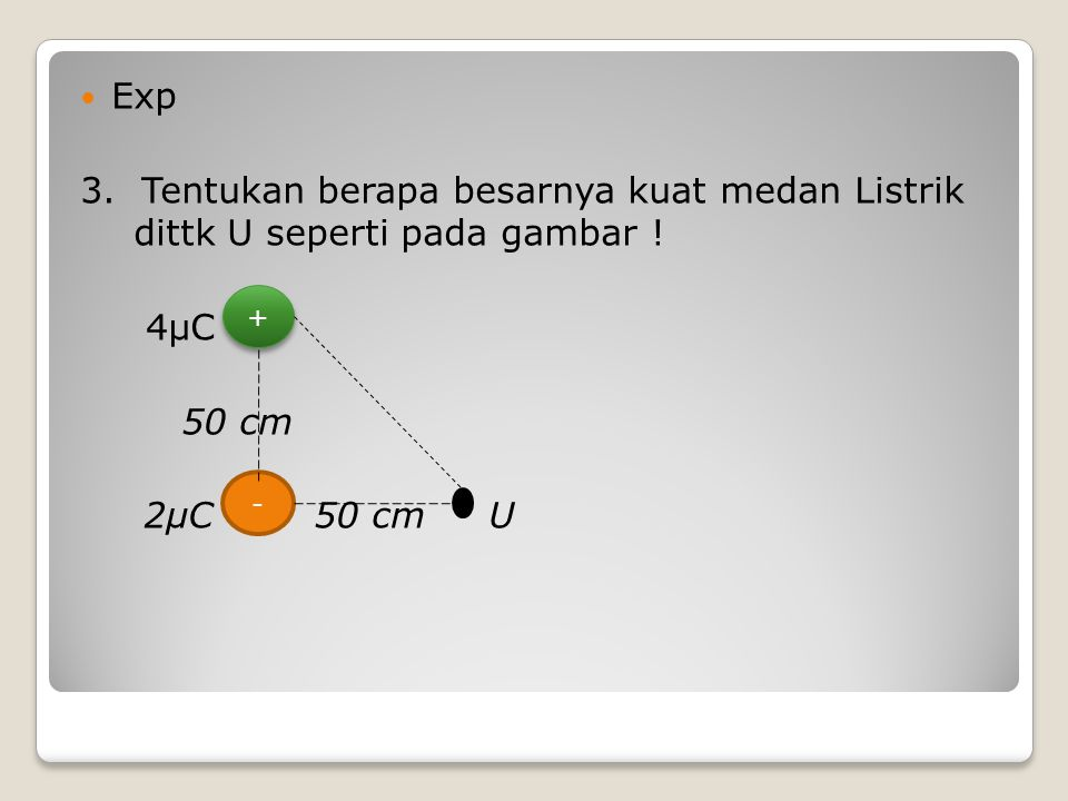 Exp 3. Tentukan berapa besarnya kuat medan Listrik dittk U seperti pada gambar ! 4μC. 50 cm. 2μC 50 cm U.