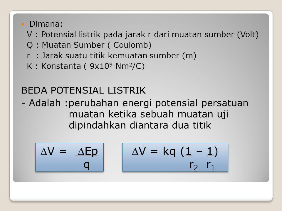 V = Ep q V = kq (1 – 1) r2 r1 BEDA POTENSIAL LISTRIK