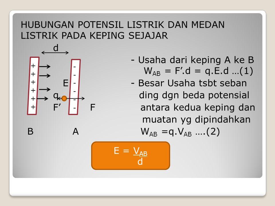 HUBUNGAN POTENSIL LISTRIK DAN MEDAN LISTRIK PADA KEPING SEJAJAR d - Usaha dari keping A ke B WAB = F'.d = q.E.d …(1) E - Besar Usaha tsbt seban q ding dgn beda potensial F' F antara kedua keping dan muatan yg dipindahkan B A WAB =q.VAB ….(2)