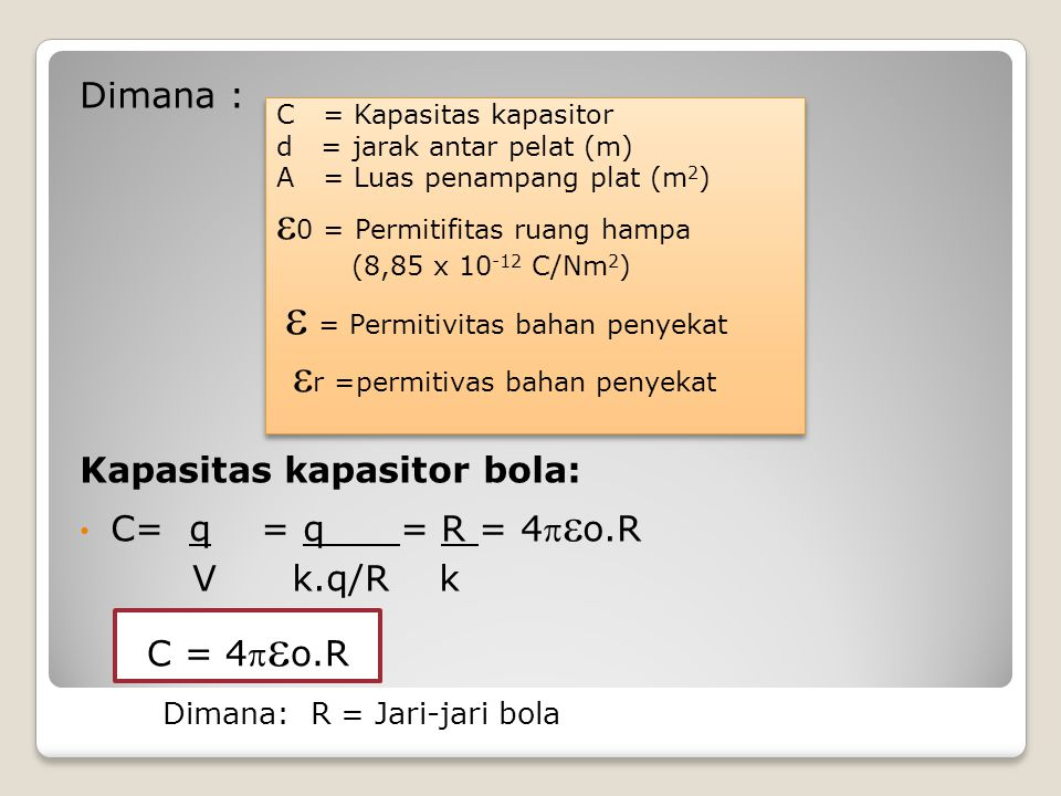0 = Permitifitas ruang hampa