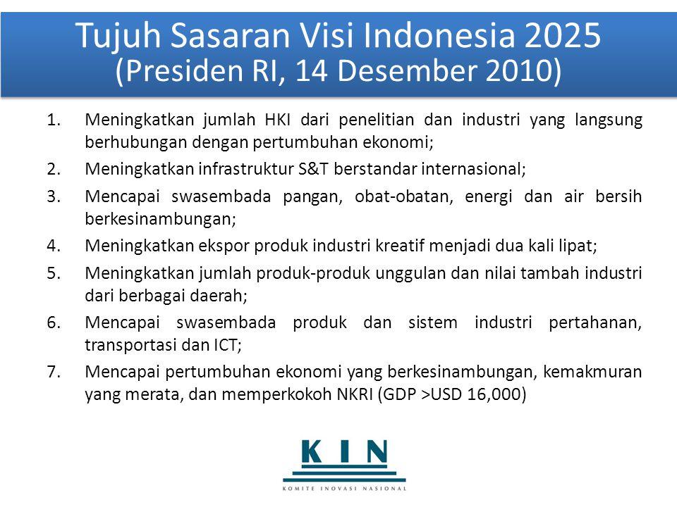 Tujuh Sasaran Visi Indonesia 2025 (Presiden RI, 14 Desember 2010)