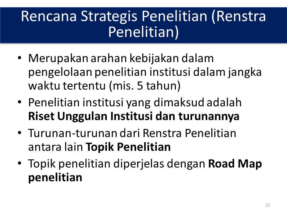 Rencana Strategis Penelitian (Renstra Penelitian)