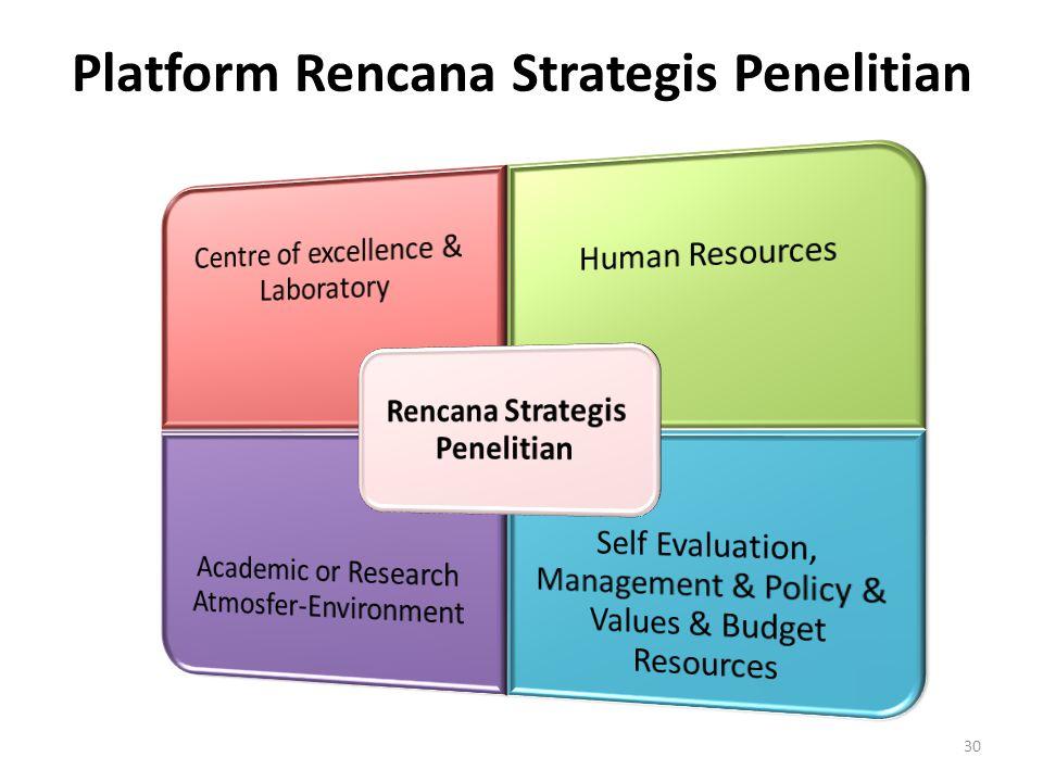 Platform Rencana Strategis Penelitian
